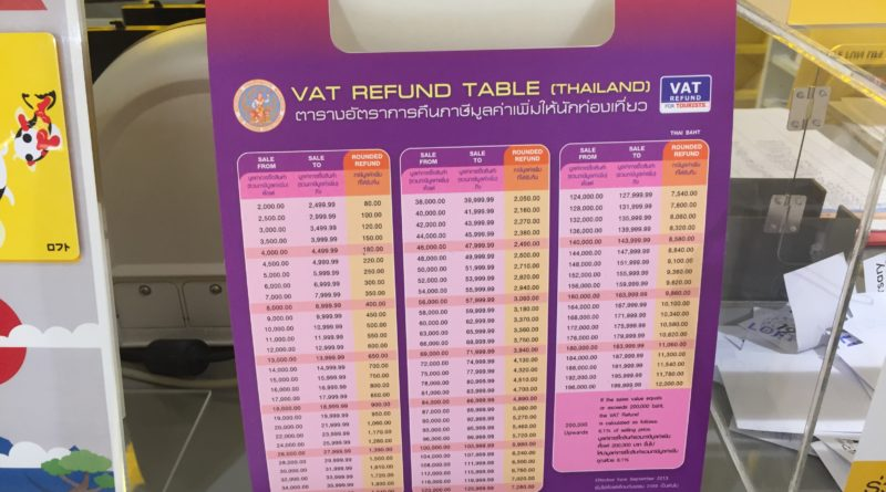 Thailand vat refund table not your typical tourist